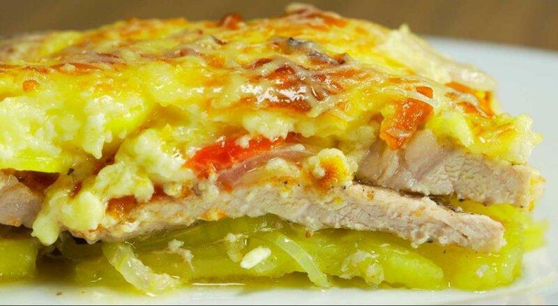 Мясо по-французски классический рецептфото
