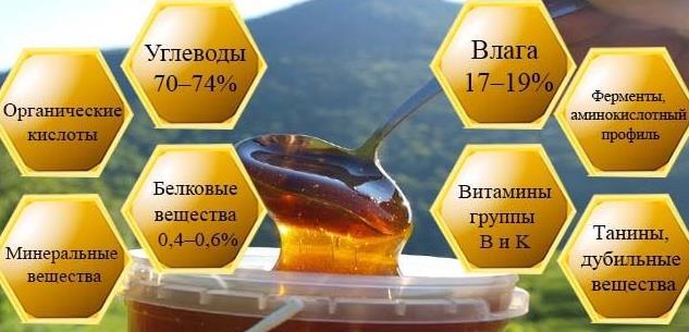 Состав горного мёда фото